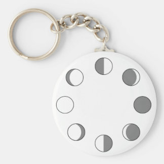 MOON PHASES KEYCHAIN