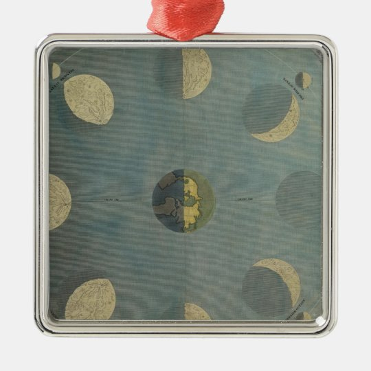 Moon Phases Metal Ornament
