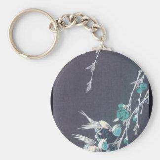 Moon, Swallows, and Peach Blossoms circa 1850 Basic Round Button Keychain