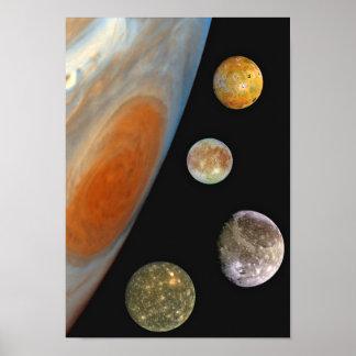 Moons of Jupiter Poster Print