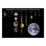Moons of Solar System Poster