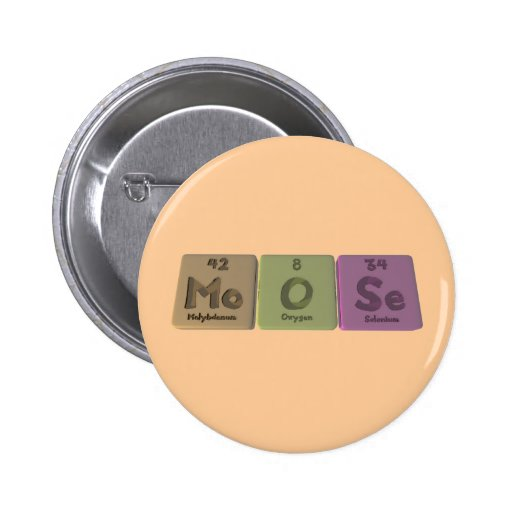 Moose-Mo-O-Se-Molybdenum-Oxygen-Selenium.png Pin