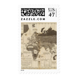 Moral, political World Postage