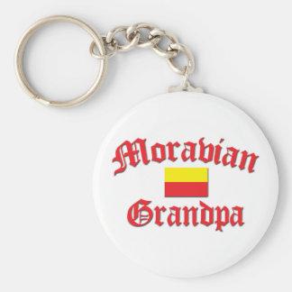 Moravian Grandpa Keychains