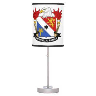 Mordecai Family Crest Desk Lamps