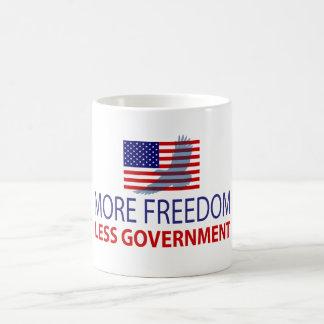 More Freedom Less Government Mug