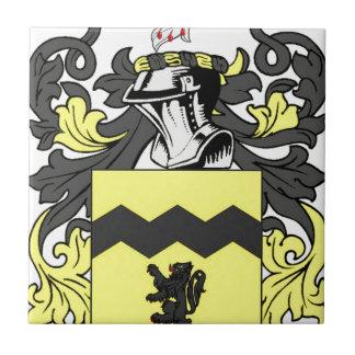 Morris (Irish) Coat of Arms Tile