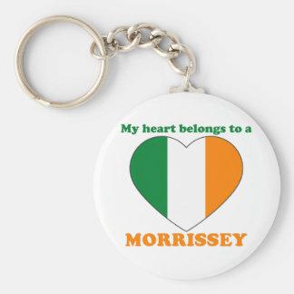 Morrissey Basic Round Button Keychain