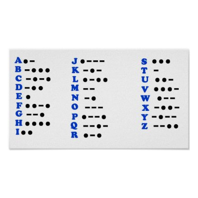 The Faa Phonetic And Morse Code Chart  ZazzleCom