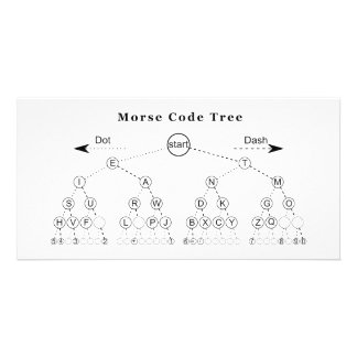 Morse Code Tree Diagram Card