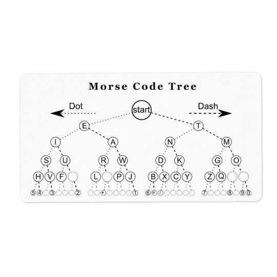morse code tree diagram label