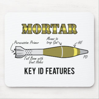 Mortar ID Mouse Pads