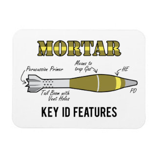 Mortar Key ID features Magnet
