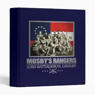 Mosby's Rangers 2 Binder