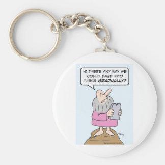 Moses wants to ease into ten commandments graduall keychain