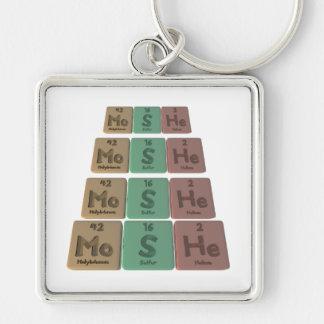 Moshe  as Molybdenum Sulfur Helium Keychain