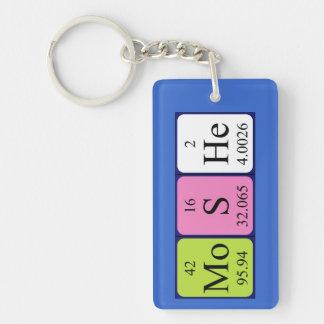 Moshe periodic table name keyring