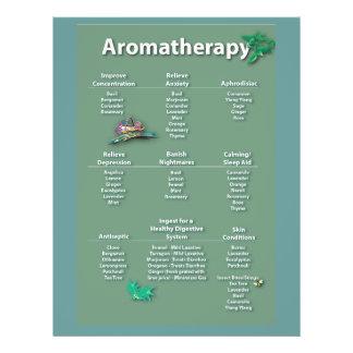 Moss Green Aromatherapy Chart Flyer