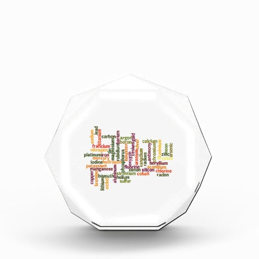 Most Common Elements (Word Cloud Chemistry) Awards