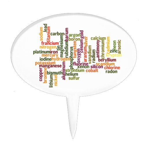 Most Common Elements (Word Cloud Chemistry) Cake Toppers