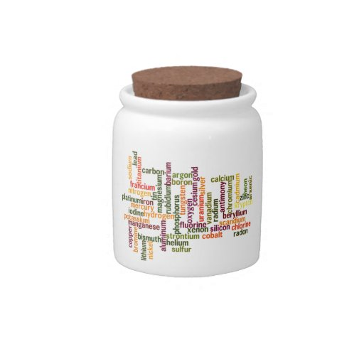 Most Common Elements (Word Cloud Chemistry) Candy Jars