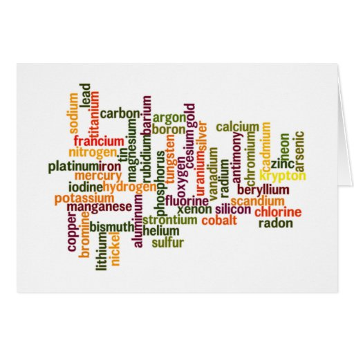 Most Common Elements (Word Cloud Chemistry) Greeting Card