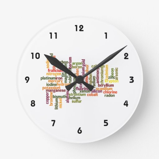 Most Common Elements (Word Cloud Chemistry) Wall Clock