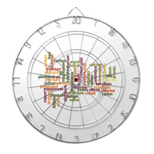 Most Common Elements (Word Cloud Chemistry) Dartboards