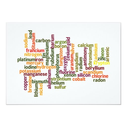 Most Common Elements (Word Cloud Chemistry) Invite