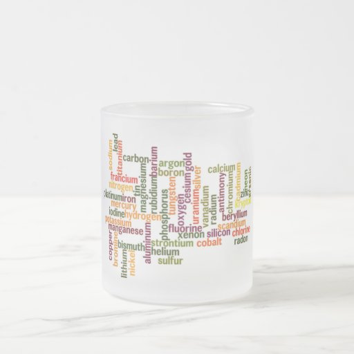 Most Common Elements (Word Cloud Chemistry) Mugs