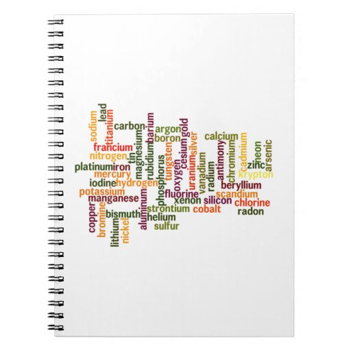 Most Common Elements (Word Cloud Chemistry) Note Book