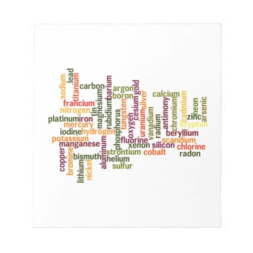 Most Common Elements (Word Cloud Chemistry) Scratch Pads
