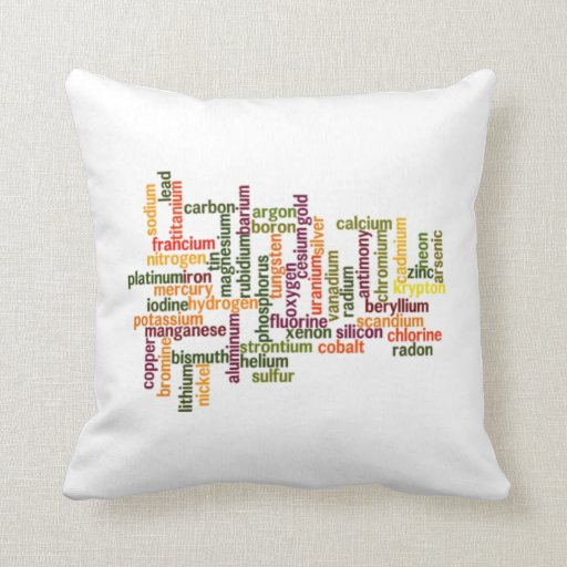 Most Common Elements (Word Cloud Chemistry) Pillows