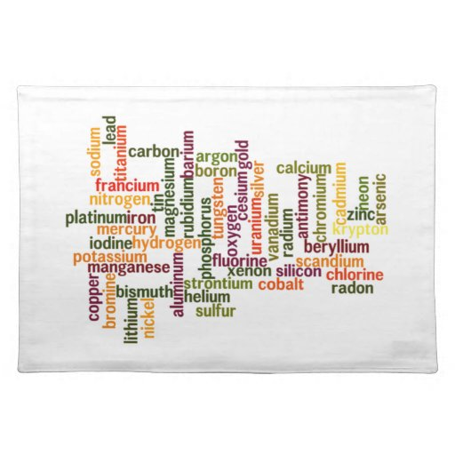 Most Common Elements (Word Cloud Chemistry) Placemats