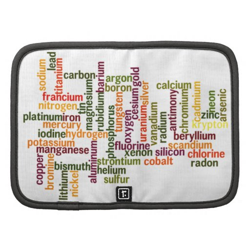 Most Common Elements (Word Cloud Chemistry) Folio Planners