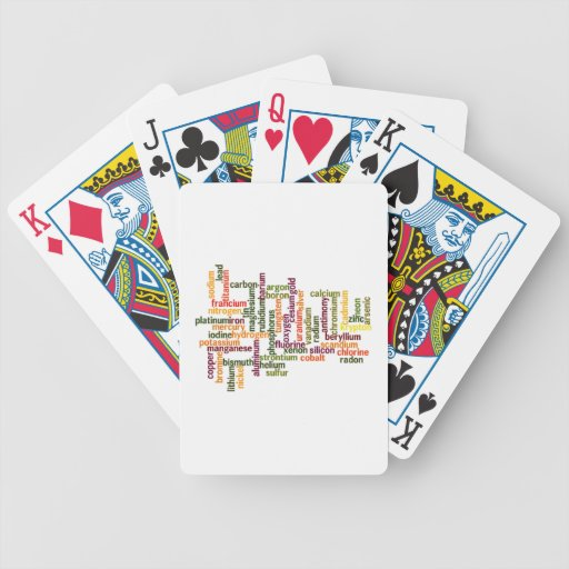 Most Common Elements (Word Cloud Chemistry) Deck Of Cards