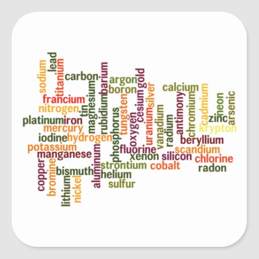 Most Common Elements (Word Cloud Chemistry) Square Sticker