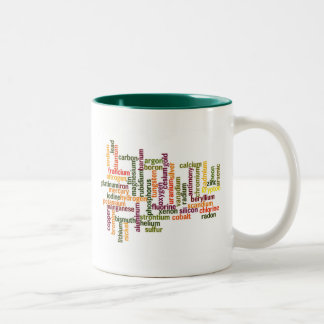 Most Common Elements (Word Cloud Chemistry) Two-Tone Coffee Mug