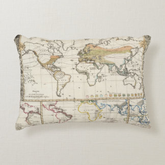 most important cultivated plants spread Districts Accent Pillow
