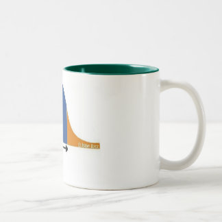 Most People are Morons Coffee Mugs