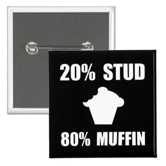 Mostly Muffin 2 Inch Square Button