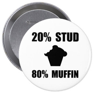 Mostly Muffin 4 Inch Round Button