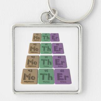 Mother-Mo-Th-Er-Molybdenum-Thorium-Erbium Keychain