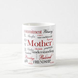 Mother Word Cloud Coffee Mug
