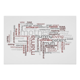 Mother Word Cloud Poster