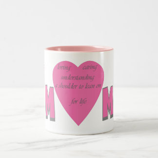 Mothers day coffee mug. Customizable #of kids . Two-Tone Coffee Mug