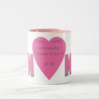 Mothers day coffee mug. Two-Tone coffee mug