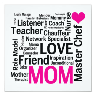 Mother's Day or Birthday for a Wonderful Mom Card