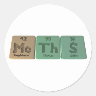 Moths-Mo-Th-S-Molybdenum-Thorium-Sulfur.png Classic Round Sticker