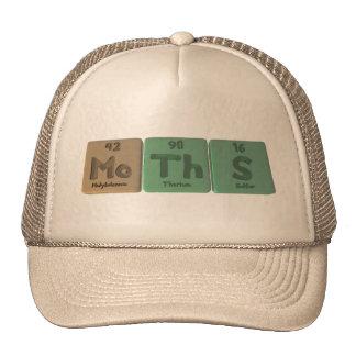 Moths-Mo-Th-S-Molybdenum-Thorium-Sulfur.png Gorro